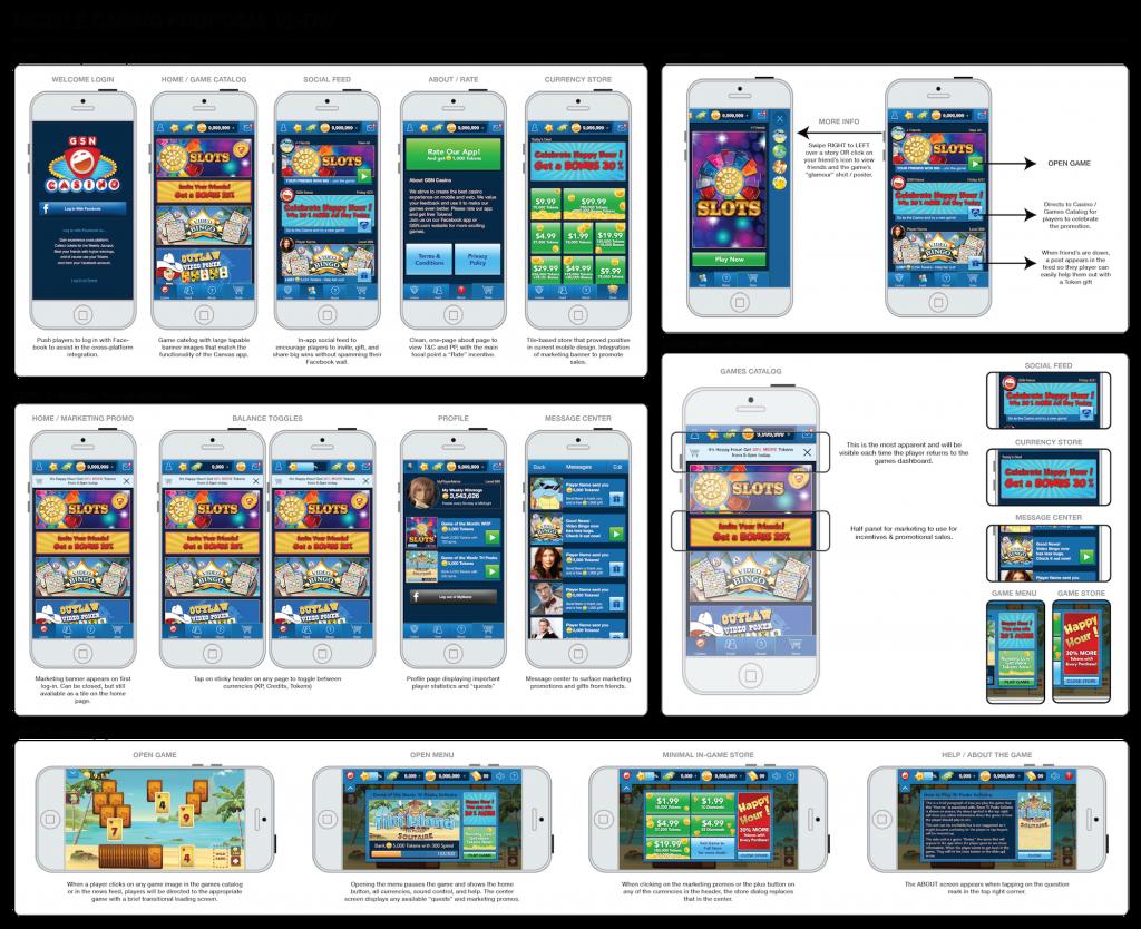 mobile-userflow-v2-dw-01